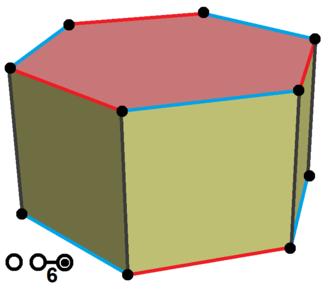 Hexagonal prism - Image: Cantic snub hexagonal hosohedron