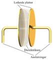 Capacitor-princip.png