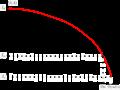 Caracteristique électromecanique moteur asynchrone.png