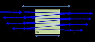 Optical Ring Resonator Ppt