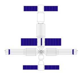 Stația spațială chineză.  În mijloc, modulul de bază, în dreapta și în stânga, modulele științifice încă trebuie pornite, deasupra unui transportor spațial Tianzhou, sub o navă spațială Shenzhou.