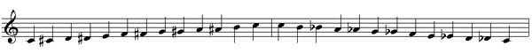 Chromatic scale full octave ascending and descending on C.PNG