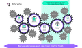 Cogs-Baravs-6-Steps-Project-Management .png