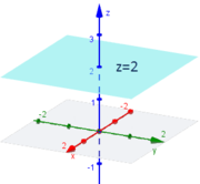 Constant function plane.png