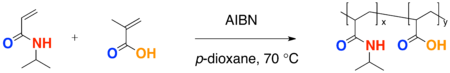 Copolymerization Synthesis of PNIPA
