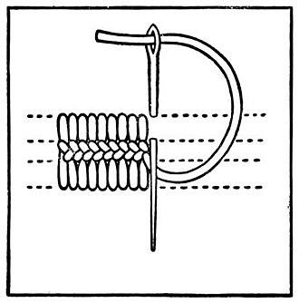 Featherstitch - Image: Cretan stitch
