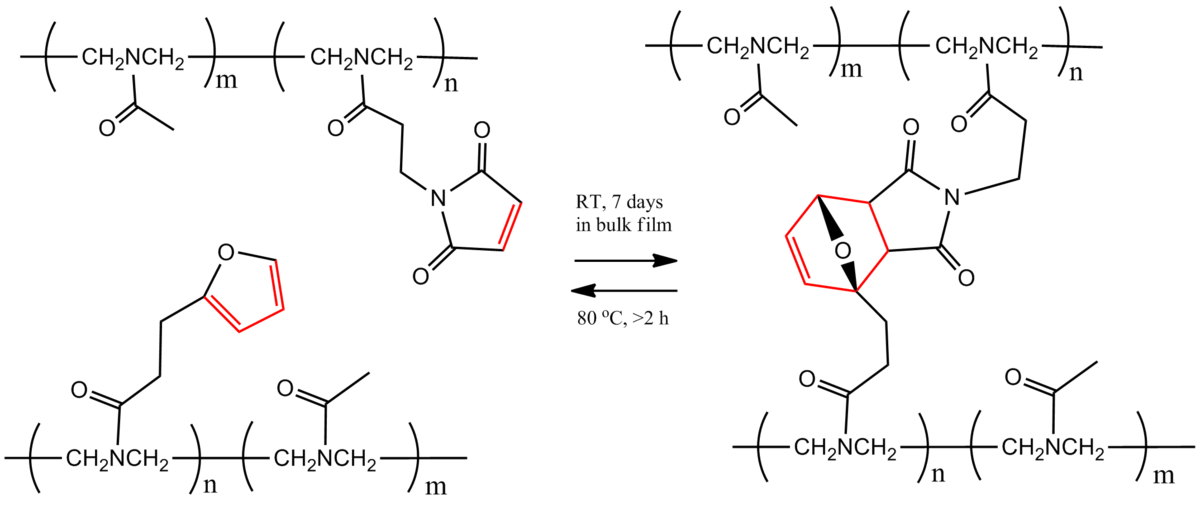cross linked polymer