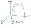 Curvatura de Riemann.png