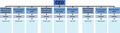 Divisional Structure Org Chart.png