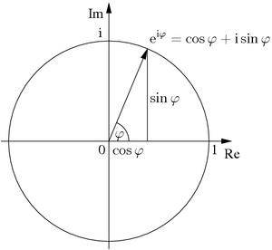 Формула Эйлера названа в честь Леонарда Эйлера, который её ввёл, и связывает комплексную экспоненту с...