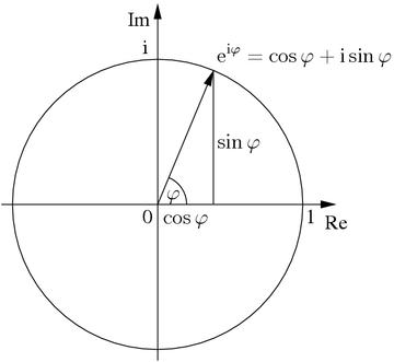 Euler's formula.png