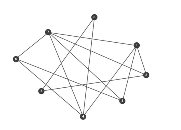 maxcliquedyn maximum clique algorithm