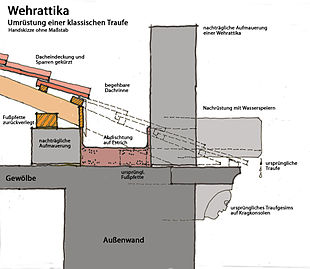 wehrattika architektur wikipedia. Black Bedroom Furniture Sets. Home Design Ideas