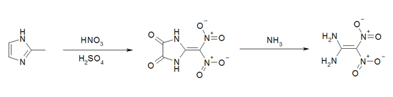 Lab synthese von FOX-7