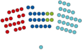Federal Council Seating Chart - Austria.png