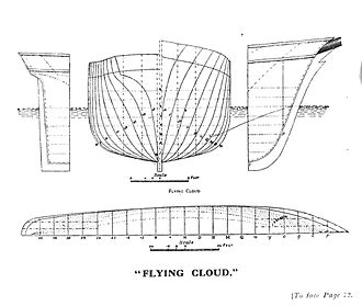 Flying Cloud (clipper) - Lines of Flying Cloud