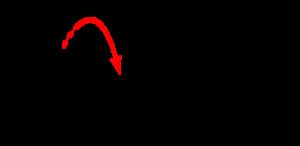 Acyl chloride - FC acylation step II