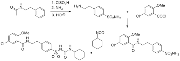 Glibenclamide synth.png