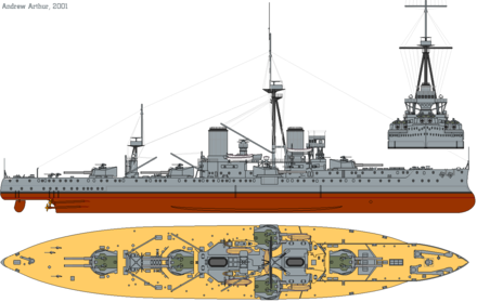 A plan of HMS Dreadnought, showing the revolutionary design HMS Dreadnought (1911) profile drawing.png