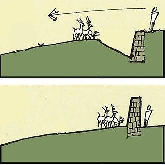 Ha-ha - A comparison of a ha-ha and a typical wall