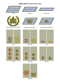 IDF (Ground Forces) insignia of ranks 1948-1950