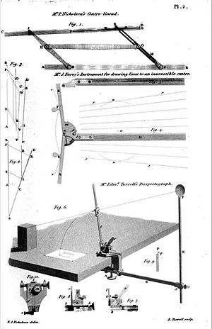 John Farey Jr. - Tree instruments for making perspective drawings, 1814. Farey's invention is pictured in the middle in fig. 4 and 5.