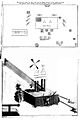 James Tilly Matthews'. Assassins Air-loom machine. Wellcome L0001481.jpg