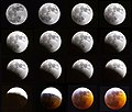 January 2019 Eclipse Timeline (39864272553).jpg