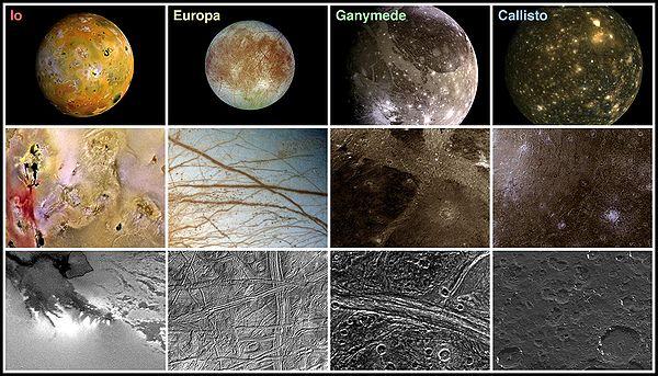 De galileiske måner mere i detalje