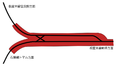 Kami-Ochiai Signal Ground Rough construction drawing Kumatarou JA.png