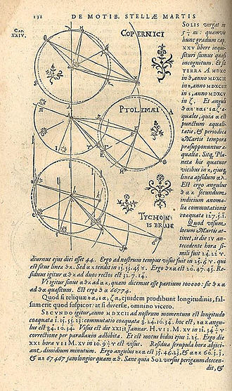 Astronomia nova - Diagrams of the three models of planetary motion prior to Kepler