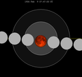 Lunar eclipse chart close-1906Feb09.png