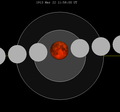 Lunar eclipse chart close-1913Mar22.png