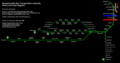 MBTA Green Line route diagram.png