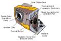 MODIS sensor.png