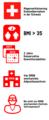 Magenverkleinerung Kostenübernahme Infografik Schweiz, mobile Version.png