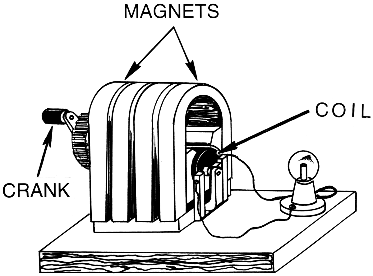 1200px Magnet_%28PSF%29 magneto wikipedia Briggs Magneto Wiring Diagrams at alyssarenee.co