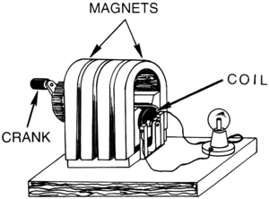 Magneto - Demonstration hand-cranked magneto