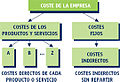 Marketing-calculo-de-costes-y-direct-costing 21669 1 2.jpg