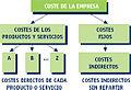 Marketing-calculo-de-costes-y-direct-costing 21669 1 2.jpg