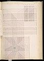 Master Weaver's Thesis Book, Systeme de la Mecanique a la Jacquard, 1848 (CH 18556803-260).jpg