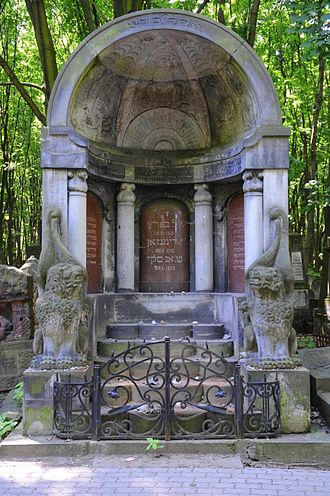 S. Ansky - Mausoleum of the Three Writers (Peretz, Dinezon, and Ansky) in Warsaw