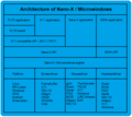 Microwindows-Architecture.png