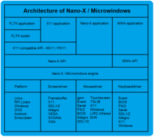 Nanolinux - WikiVisually