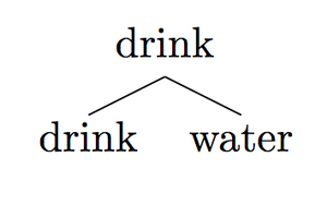 Minimalist program - Image: Minimalist Tree Drink Water