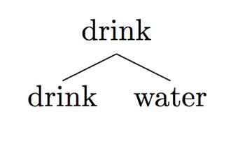 Minimalist program - Image: Minimalist Tree Drink Water