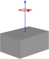 Moment of inertia solid rectangular prism.png