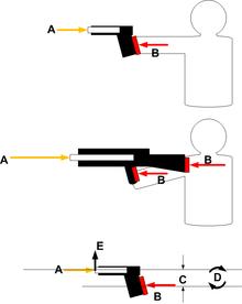 Muzzle brake - Wikipedia