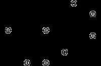 Skeletal formula of myricetin