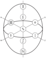 Nine worlds of Norse mythology runes.png